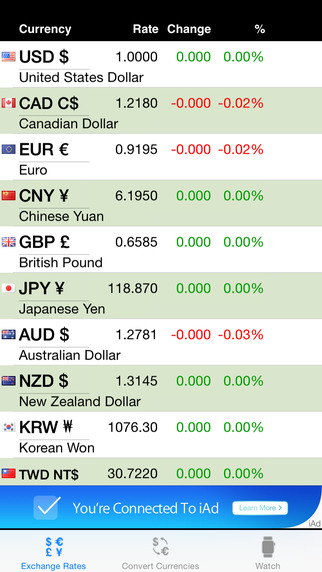 Currencies and Exchange Rates Free