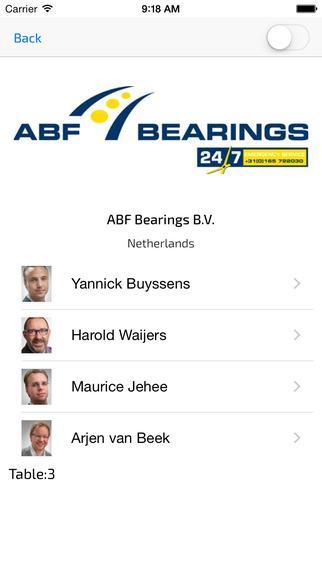 BearingNet Meeting