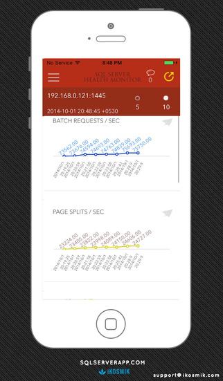 DBA Database Mobile DB Client for Microsoft SQL Server