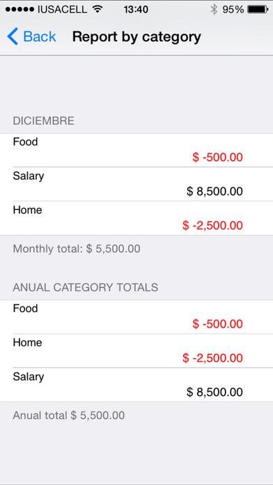 KashBook Free iPhone Screenshot 4