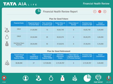 Tata AIA Life Insurance - Policybazaar