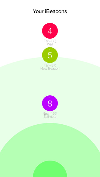 Beecon - Automate Your Home Office or Business with Beacons