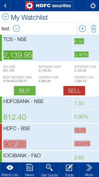Hdfc online trading
