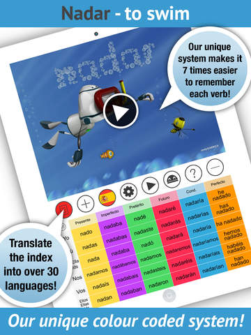 LearnBots Spanish - Verbs + Pronunciation by a Native Speaker! screenshot