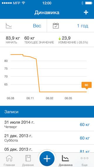 счетчик калорий приложение - фото 8