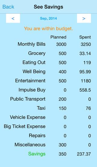 Budgetly