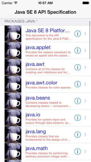 API specification for java SE 1.8