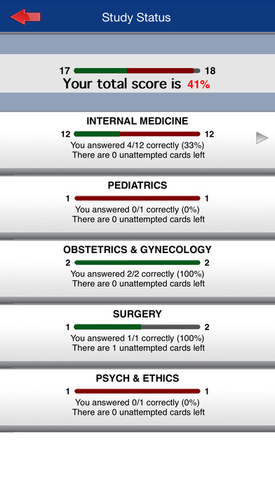 Distractor Avoidance™ for Clinical Medicine iPhone Screenshot 3