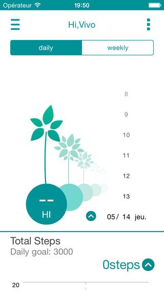 HiVivo Plus