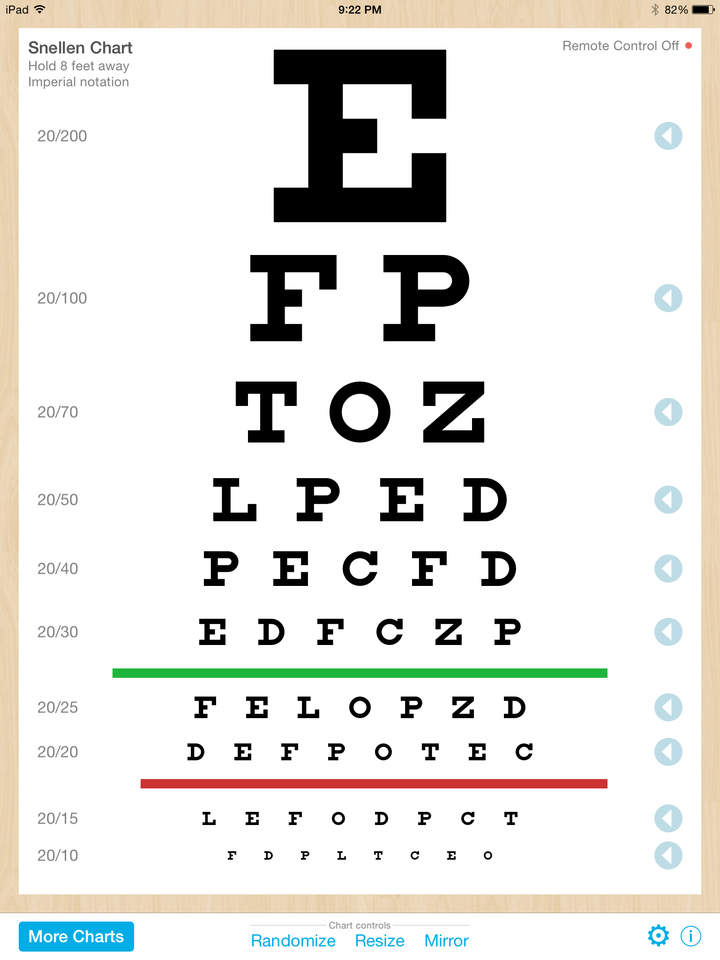 This is a photo of Stupendous Printable Snellen Eye Chart