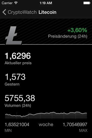Crypto Pro: Bitcoin Ticker screenshot 2