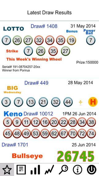 Check NZ Lottery