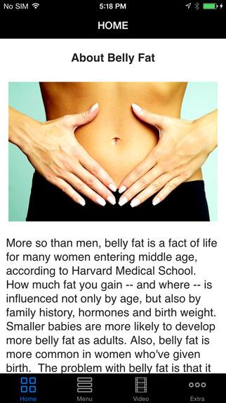 Flat Belly Diet - Beginner's Guide