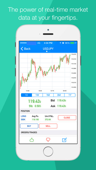 ForexMaster - Trade Your Way To Financial Freedom