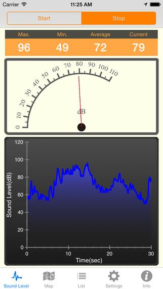 Noise Meter - Sound Level Meter