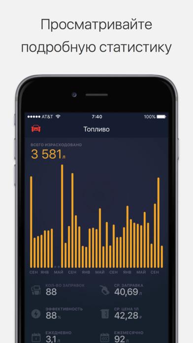 Jerrycan – трекер топлива, пробега и расходов Screenshot