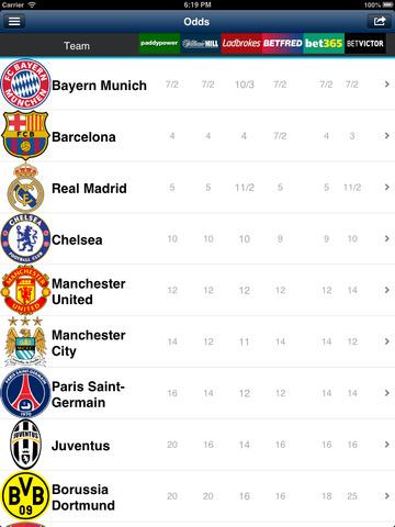 玩運動App|2014-2015欧洲冠军联赛免費|APP試玩