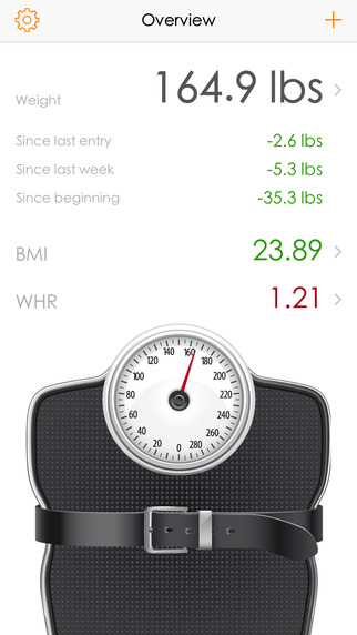 Weight Track - BMI and WHR