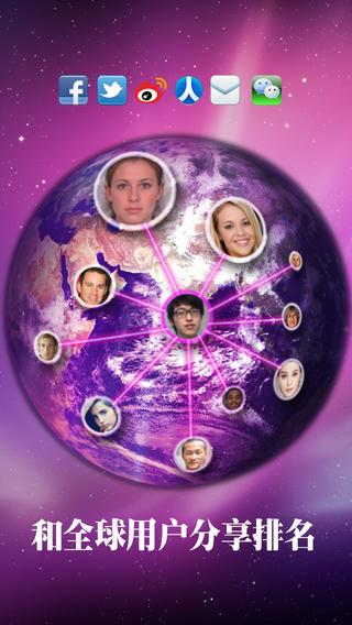 Face Gossip–您长相的全球排名