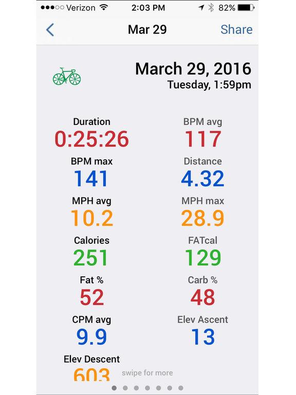 iBiker | Biking Workout & Route Tracker | Heart Rate Training | Indoor Cycling, Mountain Bike Fitness | Multi-Sport, Activity, GPS & Map Tracking screenshot