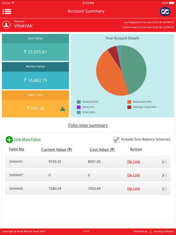 Kotak Mutual Fund On The App Store