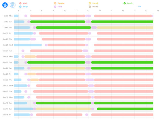 24H - Hours Tracker for Work, Sleep Cycle Analysis Screenshots