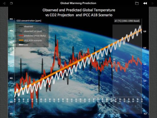 Global Warming Prediction iPad Screenshot 1