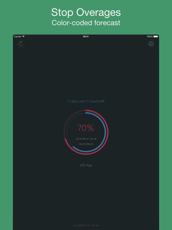 MobileData - Mobile data usage with Today Widget Screenshots