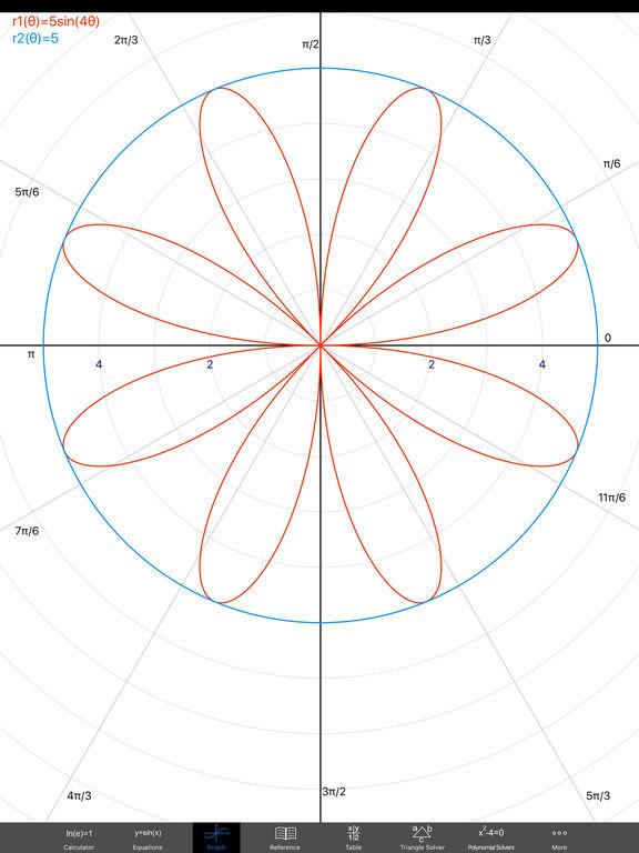 Scientific Graphing Calculator screenshot