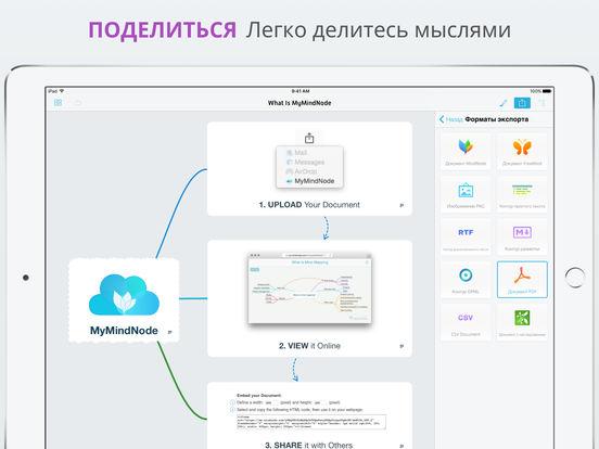 MindNode – Delightful Mind Mapping Screenshot