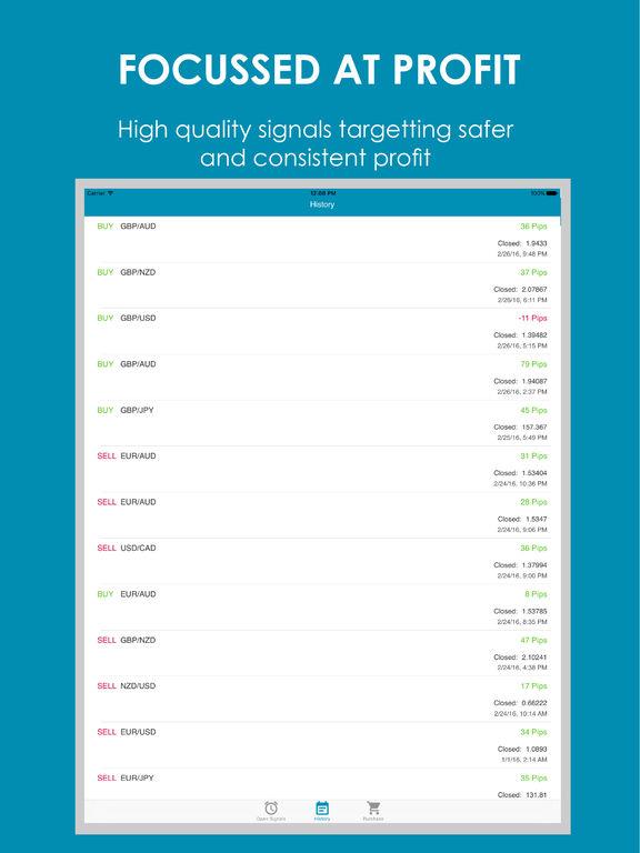 Trading signals plus