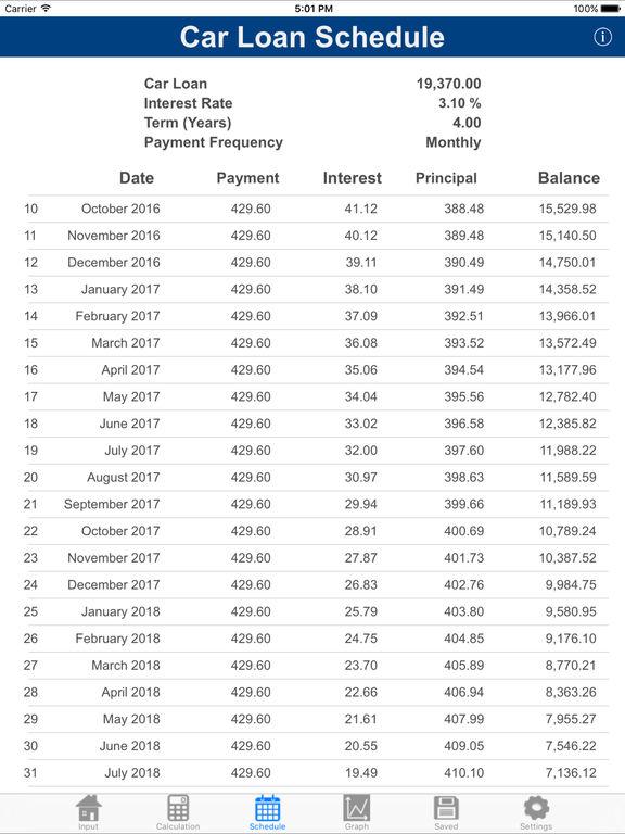 Car Loan Calculator Plus screenshot