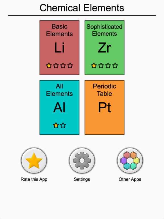 Chemical Elements and Periodic Table: Symbols Quiz Screenshots