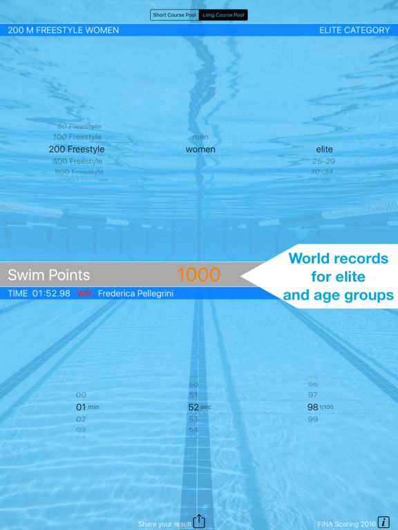 Swim Points: Elite and Masters Swimming Screenshots