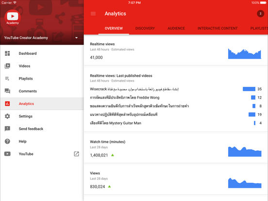 YouTube Creator Studio Screenshots