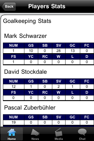 Football Fans - Doncaster screenshot #4