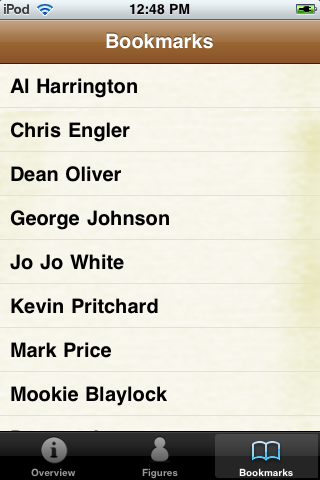 All Time Golden State Basketball Roster screenshot #4