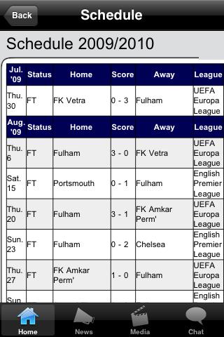 Football Fans - FK Amkar Perm' screenshot #3