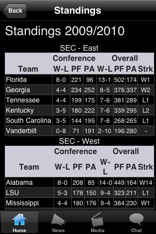 East Carolina College Football Fans screenshot #3