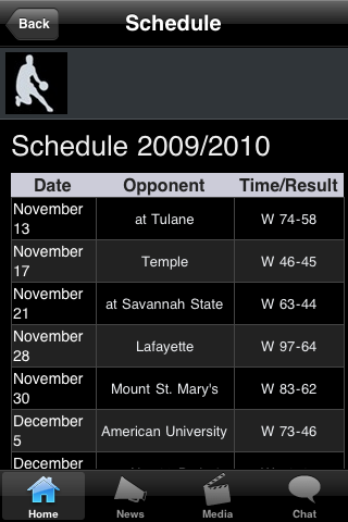 Mount St. Mary's College Basketball Fans screenshot #2