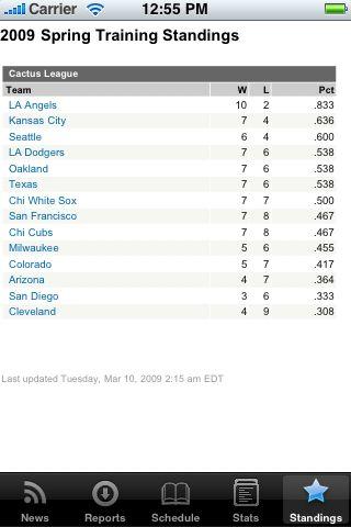 Baseball Fans - Houston screenshot #2