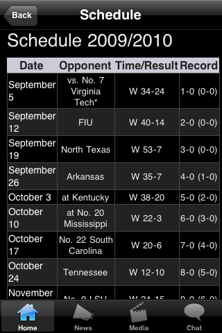 Tennessee T College Football Fans screenshot #2
