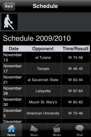 Hamilton CLGT College Basketball Fans screenshot #2