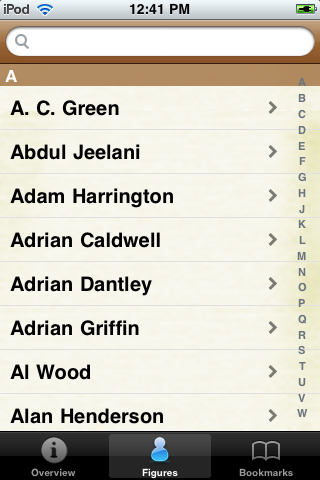 All Time Dallas Basketball Roster screenshot #1