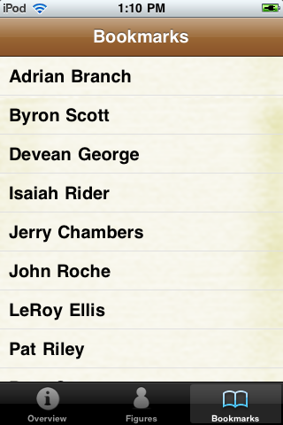 All Time Los Angeles L Basketball Roster screenshot #4