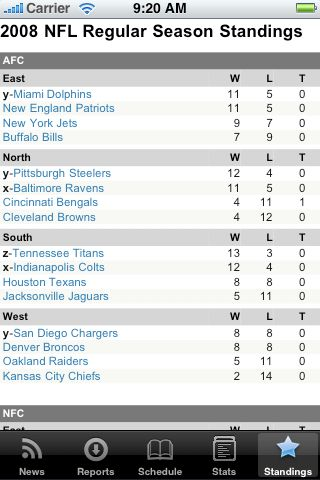 Football Fans - Dallas screenshot #2