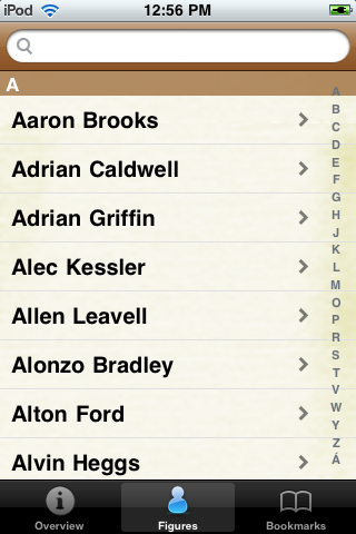 All Time Houston Basketball Roster screenshot #1