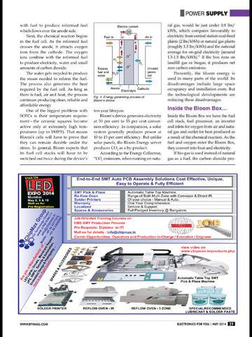 Electronics For You screenshot 9