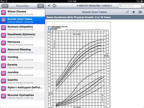 5-Minute Pediatric Consult screenshot 10
