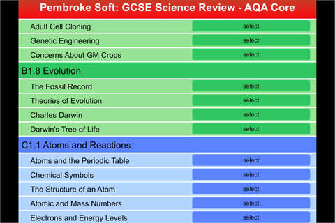 AQA Core/Single GCSE Science Review - náhled